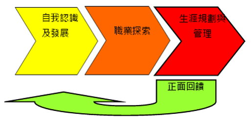 http://ds.icampus.hk/yenching/upload/channel/1444111828_career.jpg